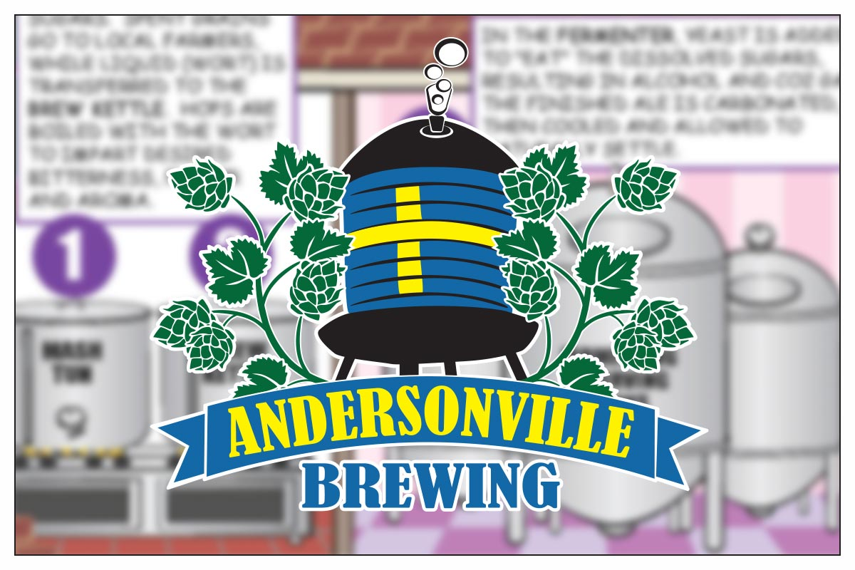 Andersonville Brewing